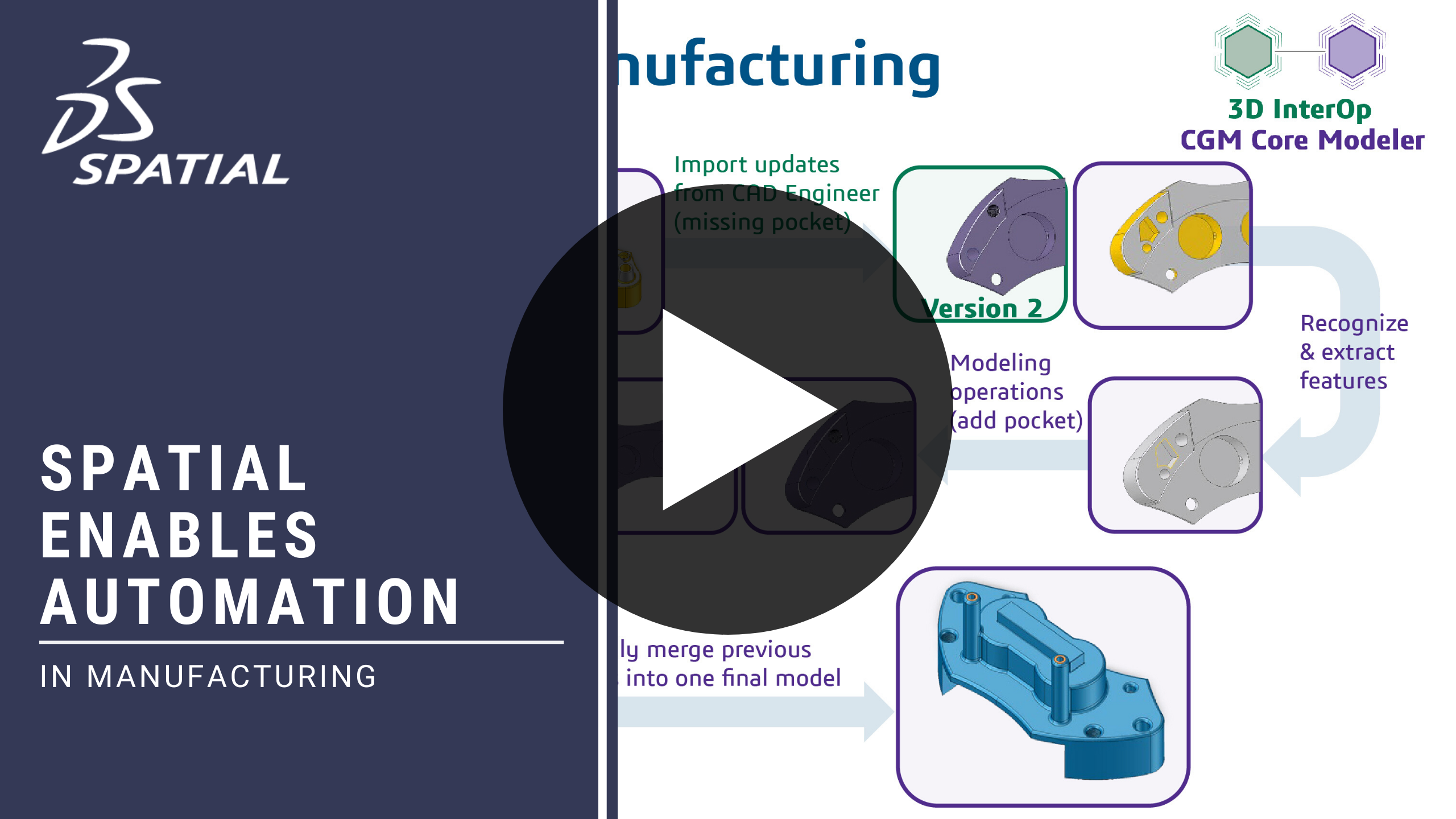 Automation in Manufacturing YouTube (1)